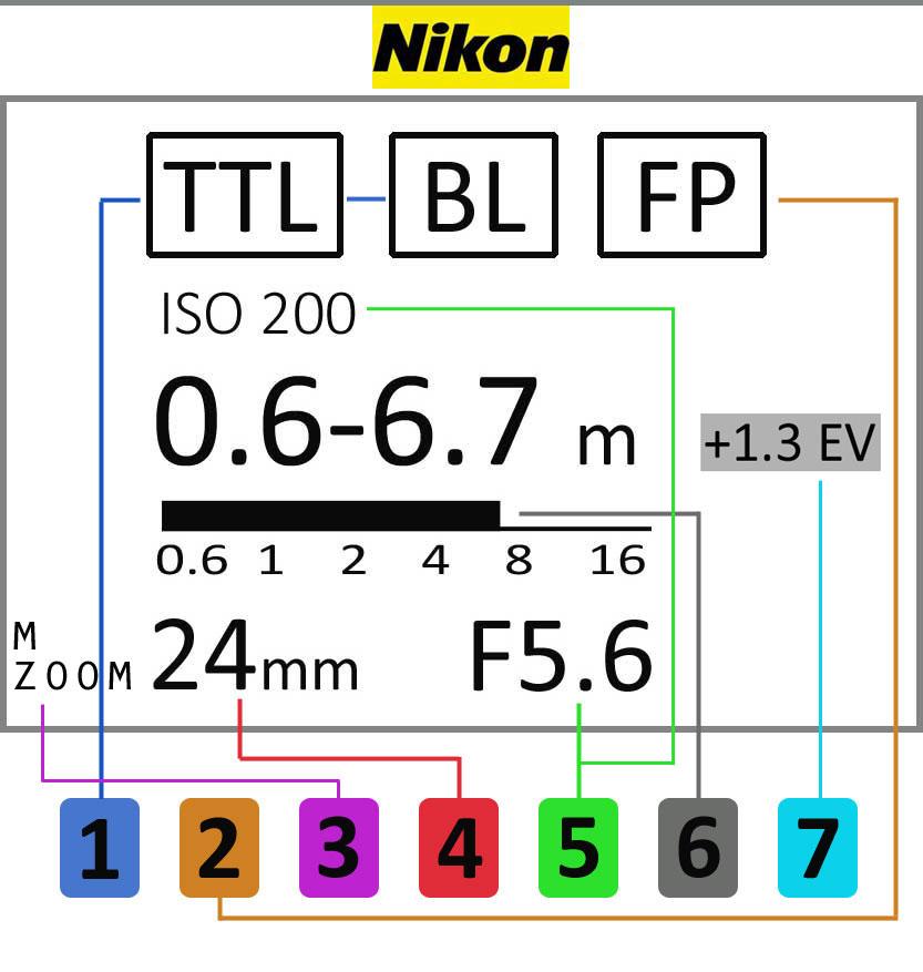Nikon LCD display